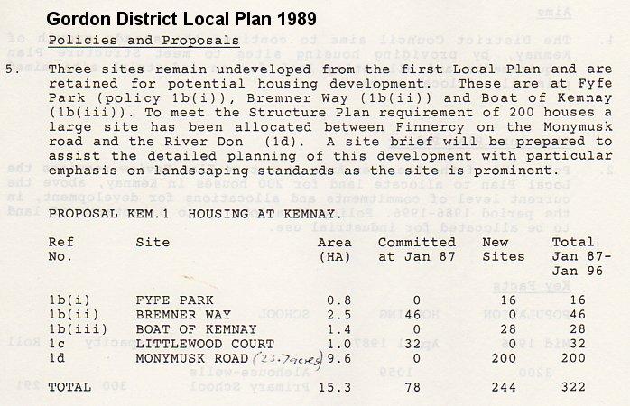 Kemnay Gordon DC LDP 1989 housing